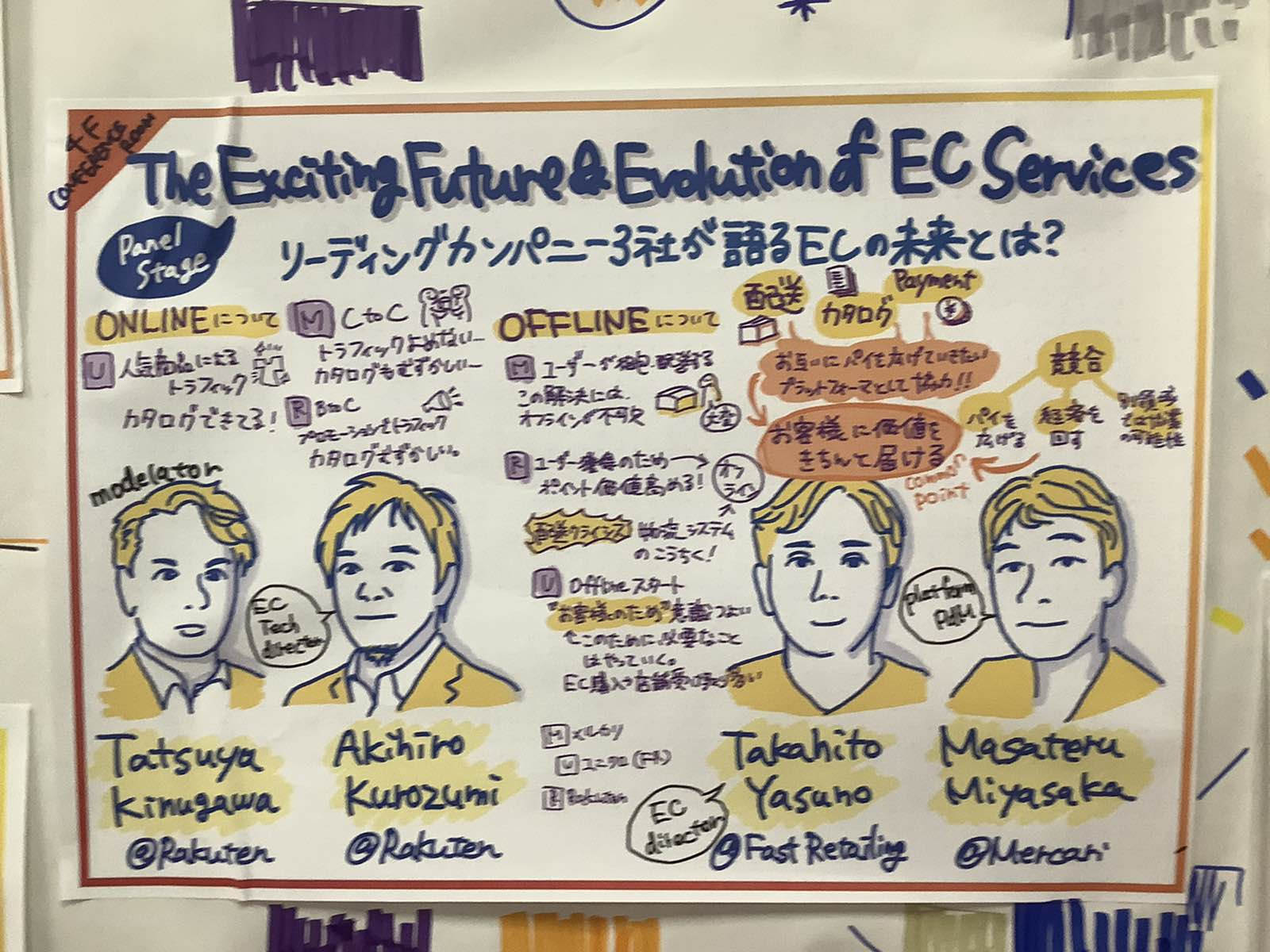 The Exciting Future & Evolution of EC Services