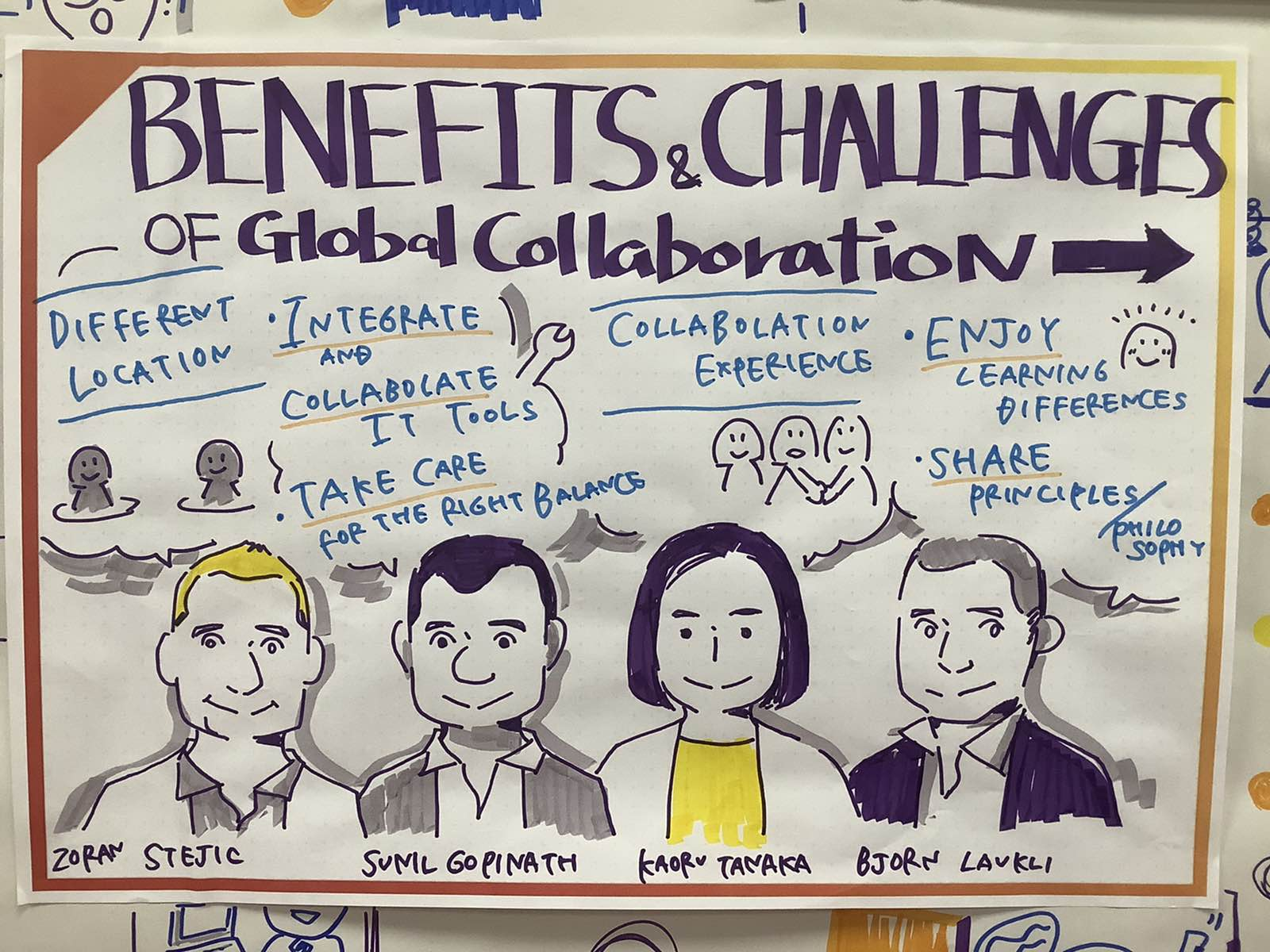 Benefits & Challenges of Global Collaboration