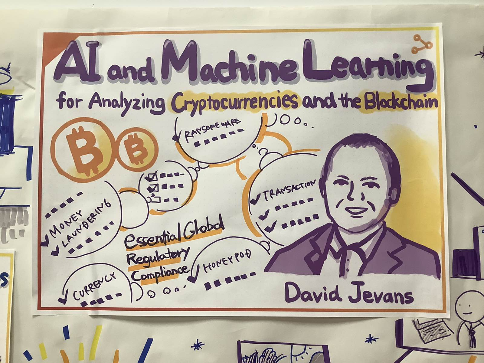 AI and Machine Learning for Analyzing Cryptocurrencies and the Blockchain
